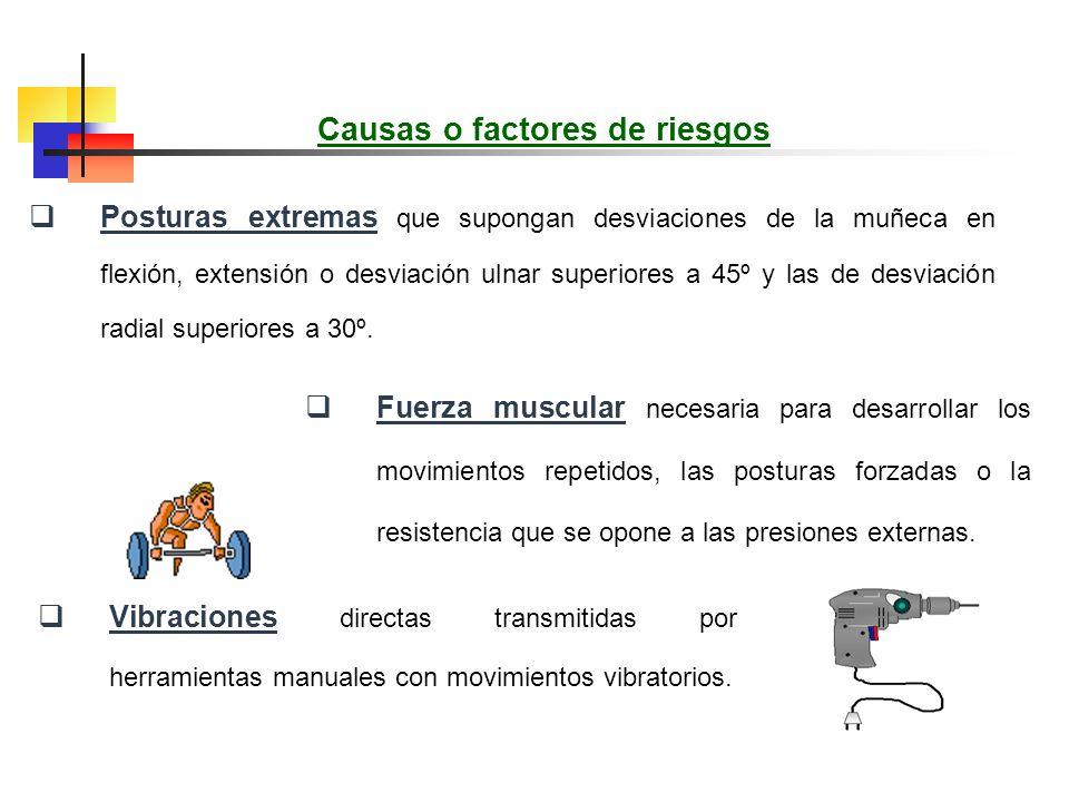 Útiles o procedimientos de trabajo que producen presiones externas sobre el canal carpiano determinando irritaciones inflamatorias, directamente del n