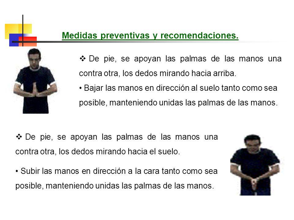 Ángulos de confort Medidas preventivas y recomendaciones.