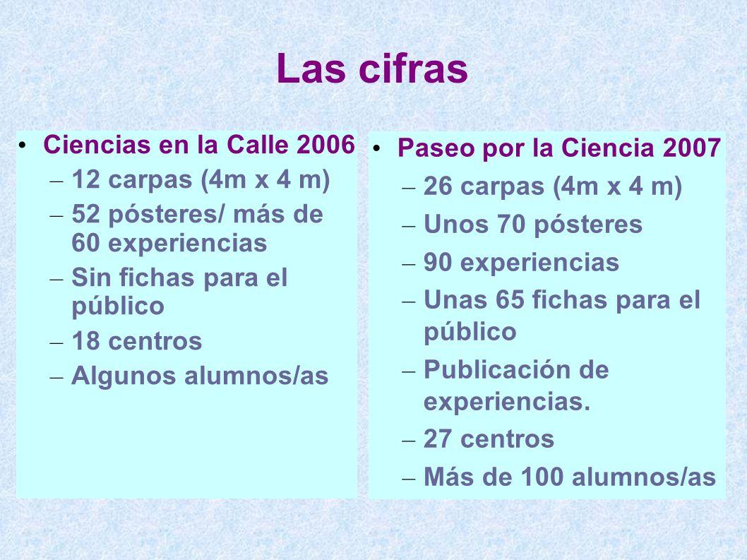 Las cifras Ciencias en la Calle 2006 – 12 carpas (4m x 4 m) – 52 pósteres/ más de 60 experiencias – Sin fichas para el público – 18 centros – Algunos
