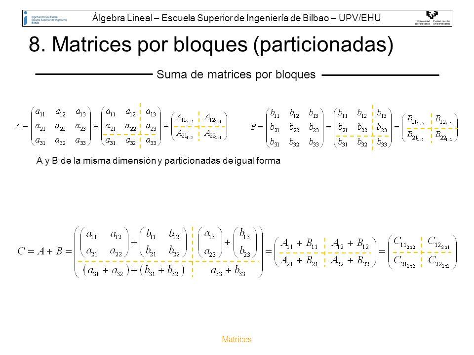 Matrices 8. Matrices por bloques (particionadas) Suma de matrices por bloques A y B de la misma dimensión y particionadas de igual forma Álgebra Linea