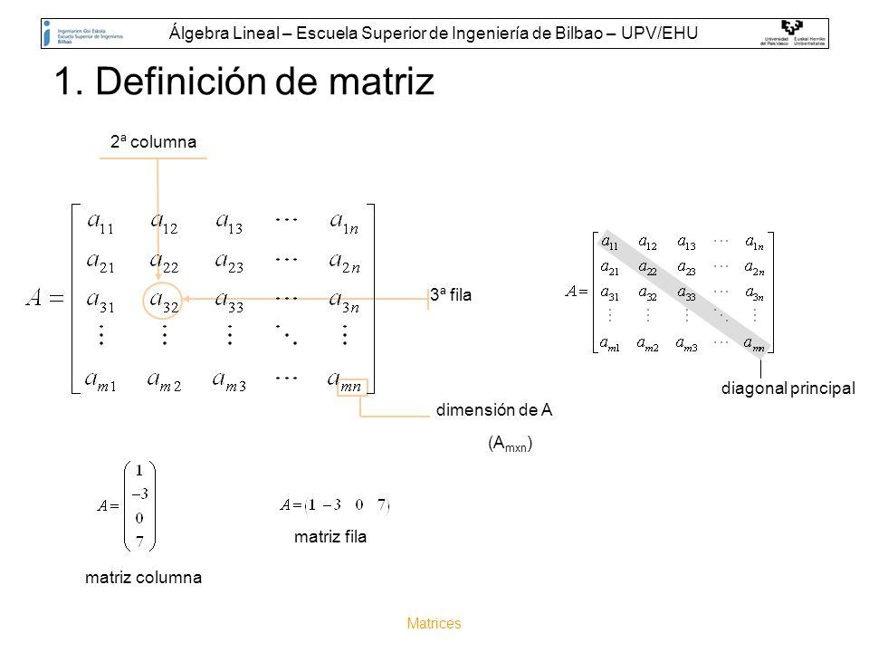 Matrices 1. Definición de matriz 2ª columna 3ª fila dimensión de A (A mxn ) diagonal principal matriz columna matriz fila Álgebra Lineal – Escuela Sup