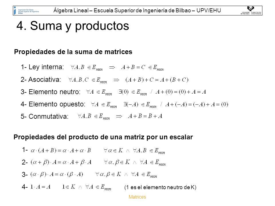 Matrices Propiedades de la suma de matrices 1- Ley interna: 2- Asociativa: 3- Elemento neutro: 4- Elemento opuesto: 5- Conmutativa: Propiedades del pr