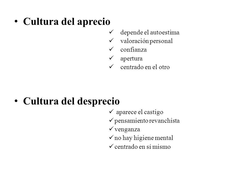 Cultura del aprecio depende el autoestima valoración personal confianza apertura centrado en el otro Cultura del desprecio aparece el castigo pensamie