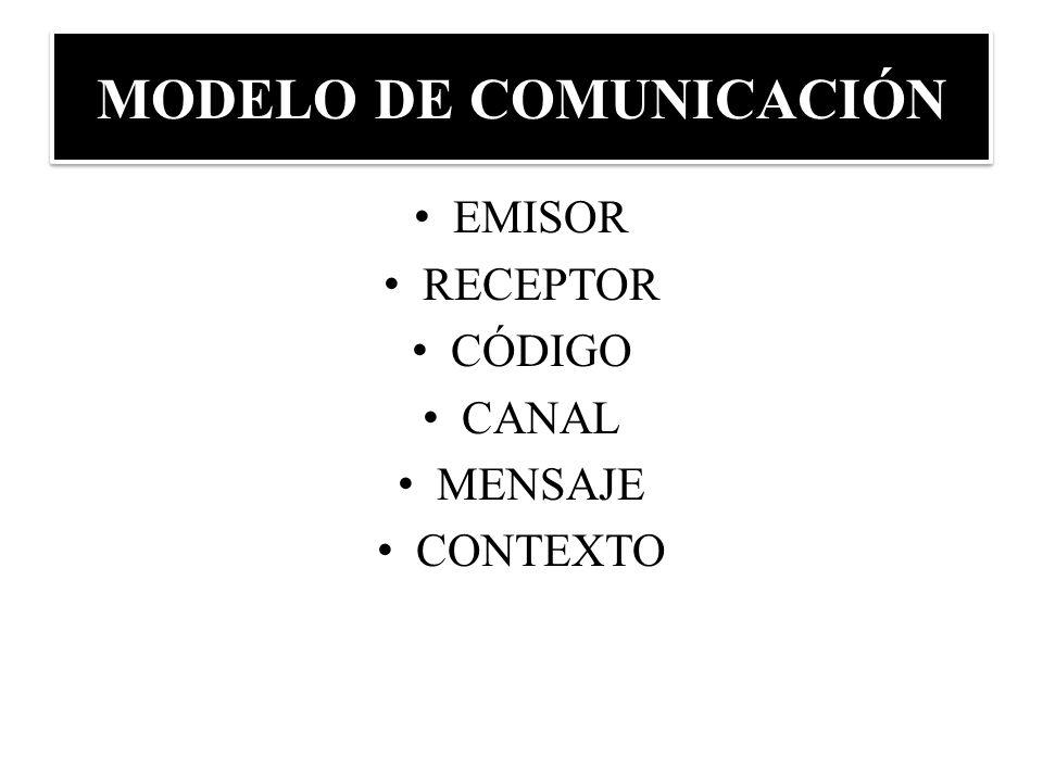 MODELO DE COMUNICACIÓN EMISOR RECEPTOR CÓDIGO CANAL MENSAJE CONTEXTO