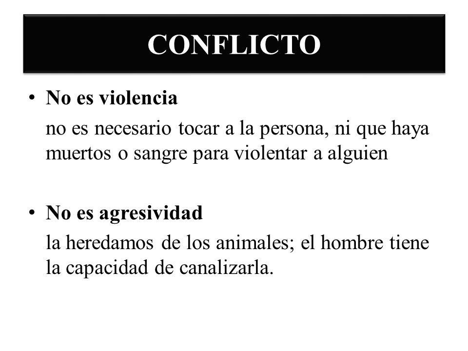 CONFLICTO No es violencia no es necesario tocar a la persona, ni que haya muertos o sangre para violentar a alguien No es agresividad la heredamos de