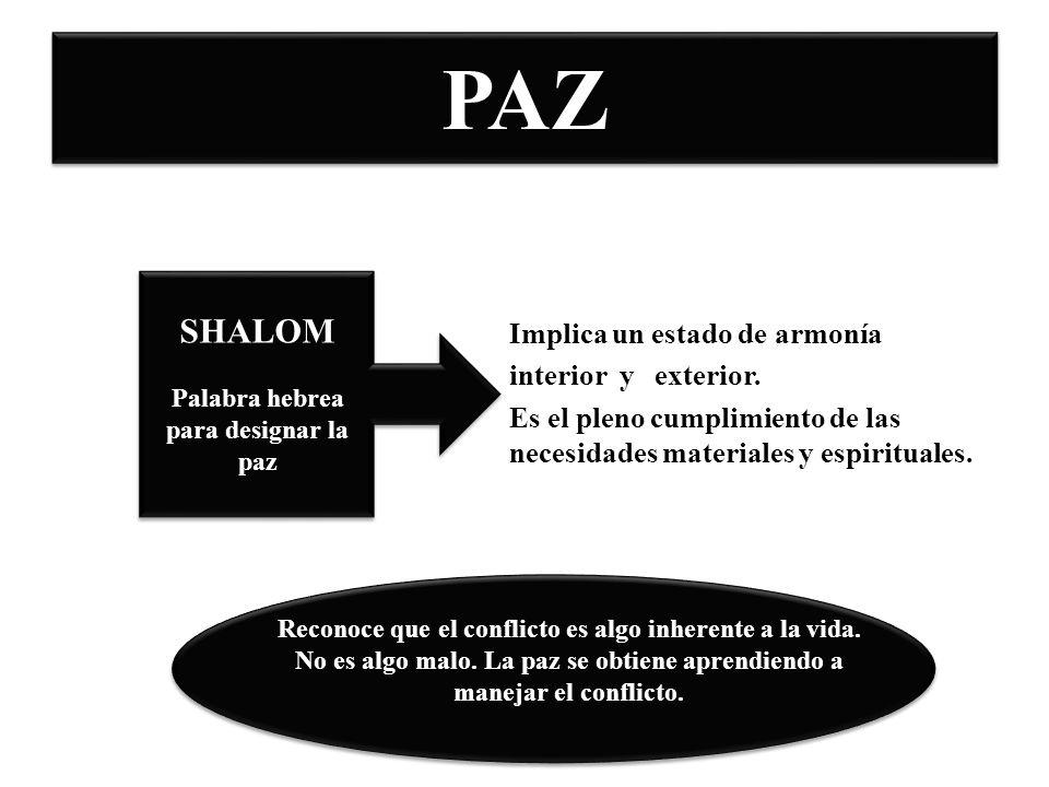 PAZ Implica un estado de armonía interior y exterior. Es el pleno cumplimiento de las necesidades materiales y espirituales. SHALOM Palabra hebrea par