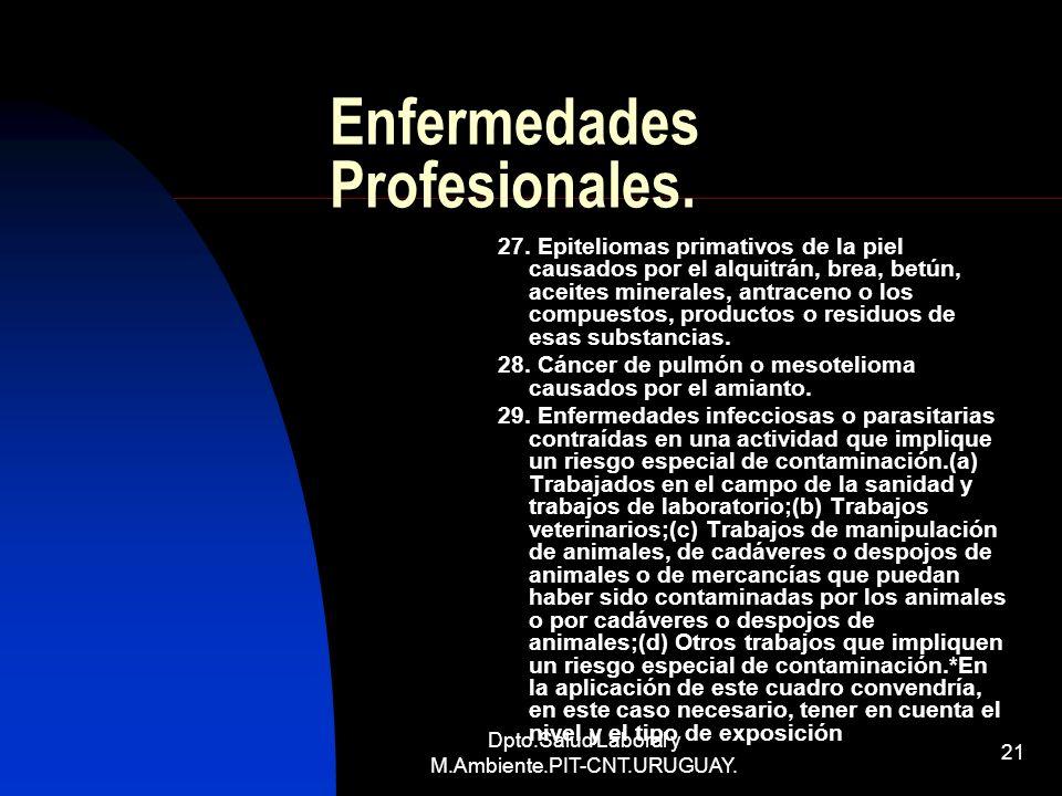 Dpto.Salud Laboral y M.Ambiente.PIT-CNT.URUGUAY. 21 Enfermedades Profesionales. 27. Epiteliomas primativos de la piel causados por el alquitrán, brea,