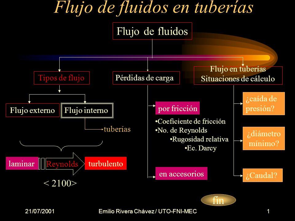 21/07/2001Emilio Rivera Chávez / UTO-FNI-MEC1 Flujo de fluidos en tuberías Tipos de flujo Coeficiente de fricción No.