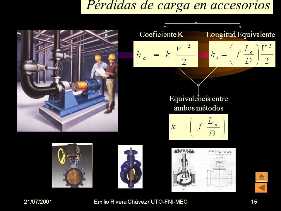 21/07/2001Emilio Rivera Chávez / UTO-FNI-MEC15 Pérdidas de carga en accesorios Coeficiente KLongitud Equivalente Equivalencia entre ambos métodos