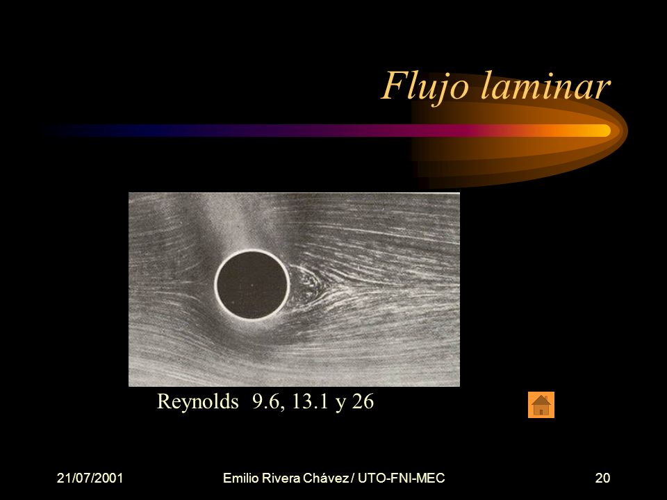 21/07/2001Emilio Rivera Chávez / UTO-FNI-MEC20 Flujo laminar Reynolds 9.6, 13.1 y 26
