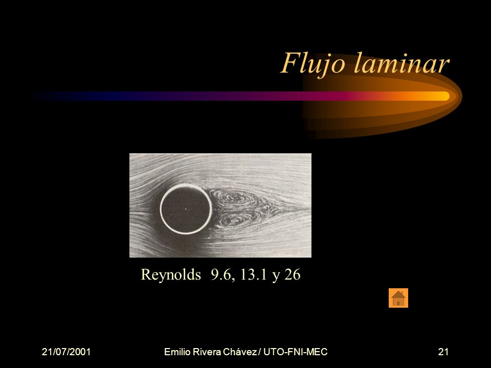 21/07/2001Emilio Rivera Chávez / UTO-FNI-MEC21 Flujo laminar Reynolds 9.6, 13.1 y 26