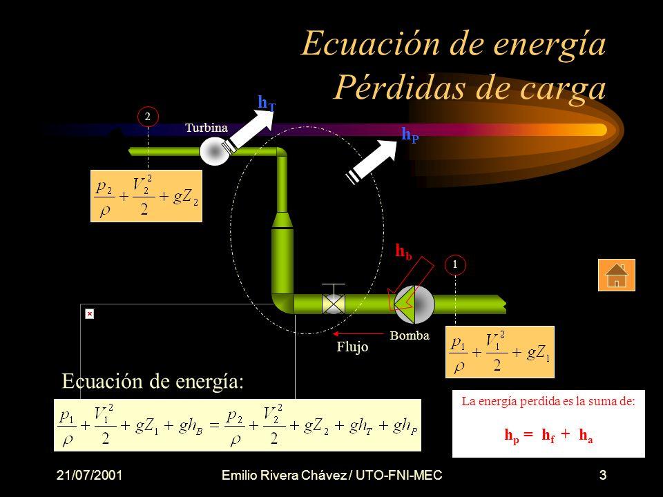 21/07/2001Emilio Rivera Chávez / UTO-FNI-MEC3 Ecuación de energía Pérdidas de carga Turbina Bomba Flujo 2 1 h T h b h P Ecuación de energía: La energía perdida es la suma de: h p = h f + h a