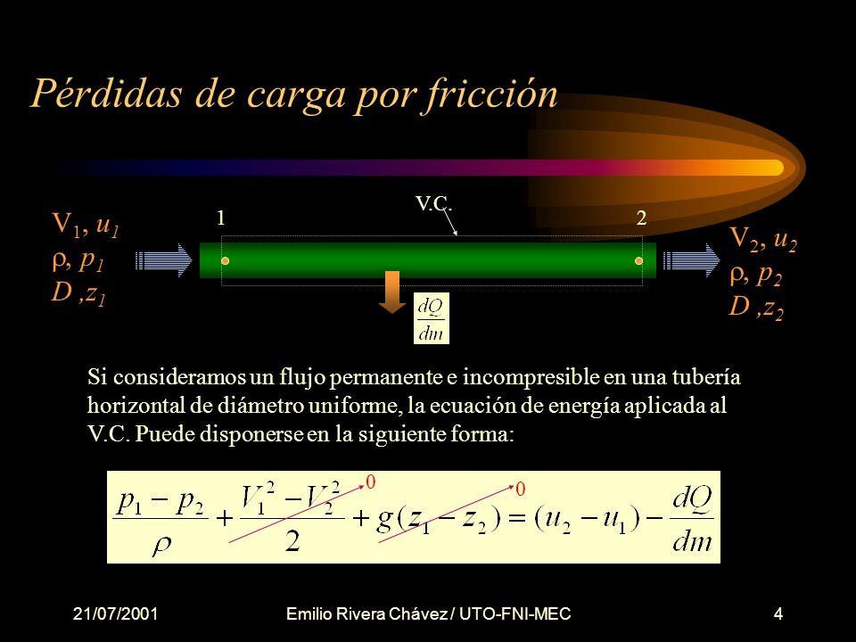 21/07/2001Emilio Rivera Chávez / UTO-FNI-MEC4 Pérdidas de carga por fricción Si consideramos un flujo permanente e incompresible en una tubería horizontal de diámetro uniforme, la ecuación de energía aplicada al V.C.