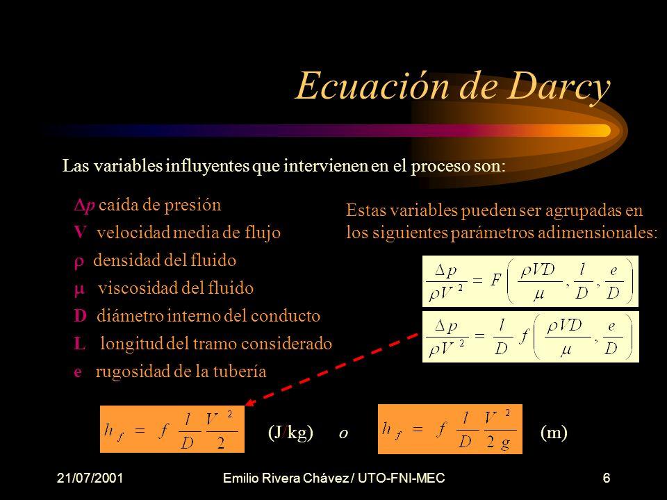 21/07/2001Emilio Rivera Chávez / UTO-FNI-MEC6 Ecuación de Darcy Las variables influyentes que intervienen en el proceso son: p caída de presión V velocidad media de flujo densidad del fluido viscosidad del fluido D diámetro interno del conducto L longitud del tramo considerado e rugosidad de la tubería (J/kg) o(m) Estas variables pueden ser agrupadas en los siguientes parámetros adimensionales: