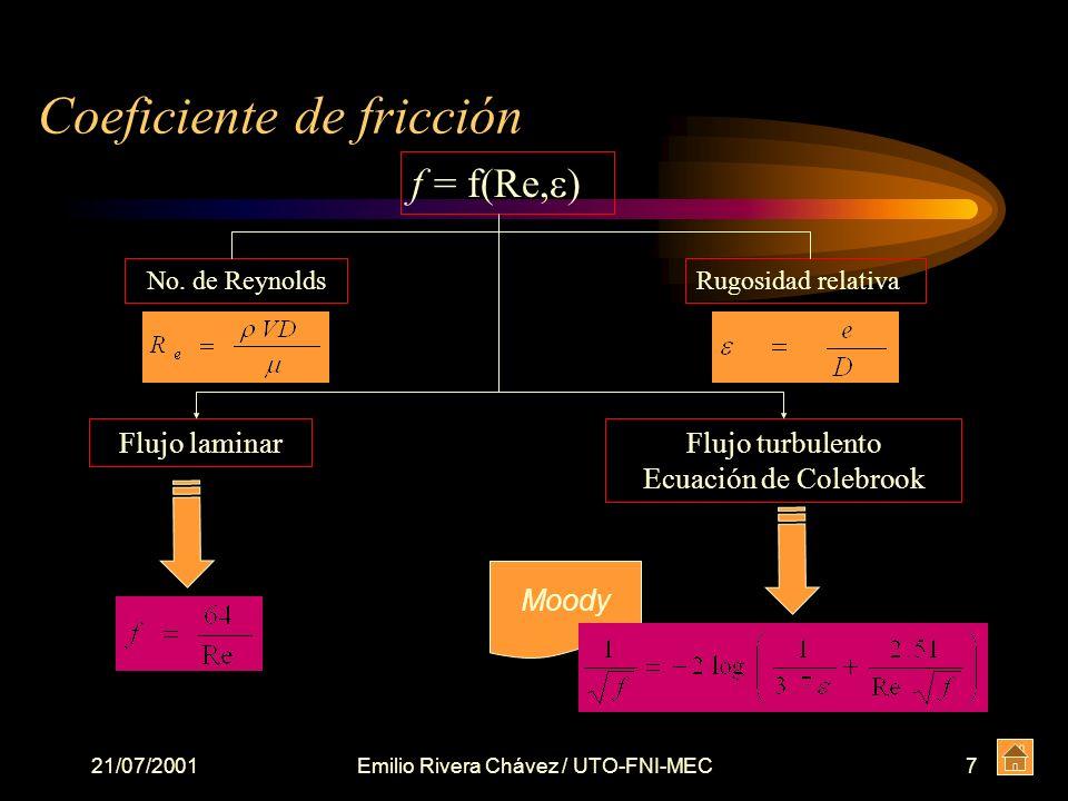 21/07/2001Emilio Rivera Chávez / UTO-FNI-MEC7 Coeficiente de fricción No.