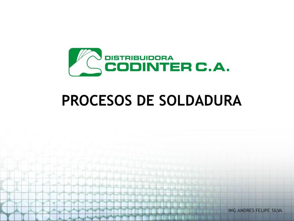 Procesos de Soldadura ¿ QUE SIGNIFICA SOLDAR.