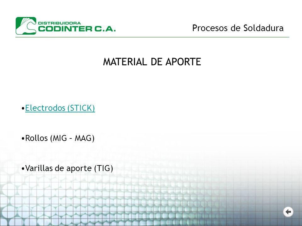 Procesos de Soldadura MATERIAL DE APORTE Electrodos (STICK)Electrodos (STICK) Rollos (MIG – MAG) Varillas de aporte (TIG)