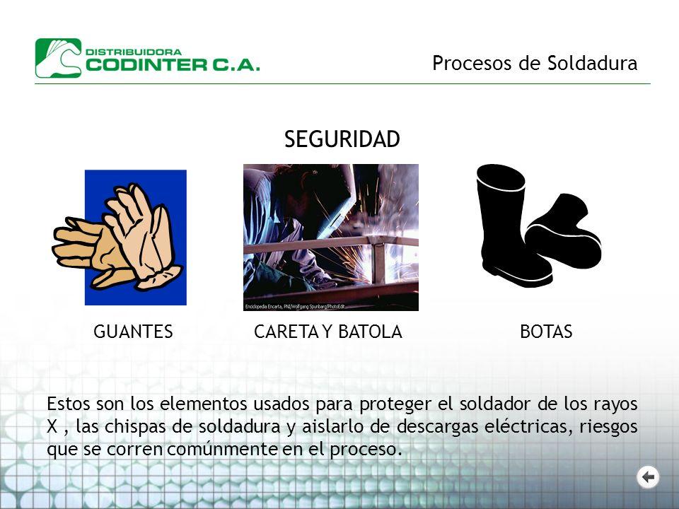 Procesos de Soldadura SEGURIDAD Estos son los elementos usados para proteger el soldador de los rayos X, las chispas de soldadura y aislarlo de descar