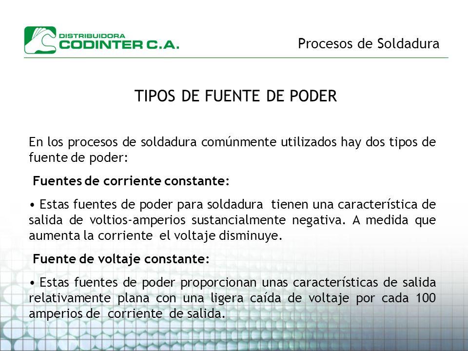 Procesos de Soldadura TIPOS DE FUENTE DE PODER En los procesos de soldadura comúnmente utilizados hay dos tipos de fuente de poder: Fuentes de corrien