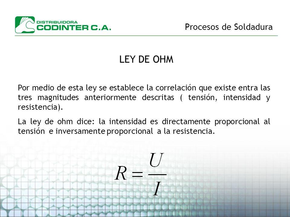 Procesos de Soldadura LEY DE OHM Por medio de esta ley se establece la correlación que existe entra las tres magnitudes anteriormente descritas ( tens