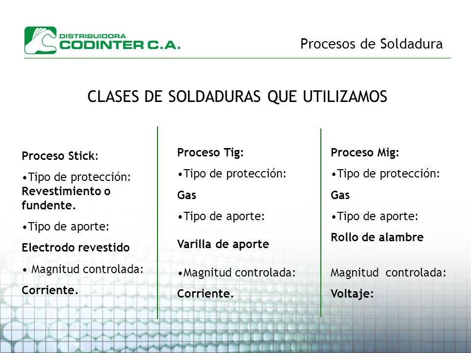 Procesos de Soldadura CLASES DE SOLDADURAS QUE UTILIZAMOS Proceso Stick: Tipo de protección: Revestimiento o fundente. Tipo de aporte: Electrodo reves
