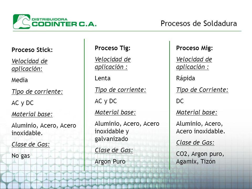 Procesos de Soldadura Proceso Stick: Velocidad de aplicación: Media Tipo de corriente: AC y DC Material base: Aluminio, Acero, Acero inoxidable. Clase