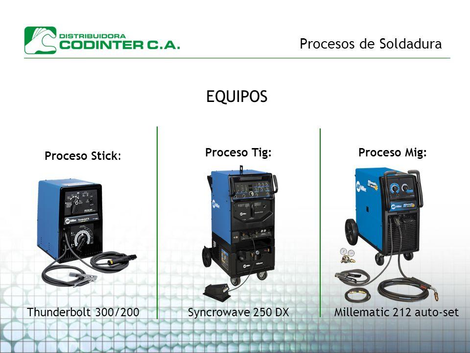 Procesos de Soldadura EQUIPOS Proceso Stick: Proceso Tig:Proceso Mig: Thunderbolt 300/200Syncrowave 250 DXMillematic 212 auto-set