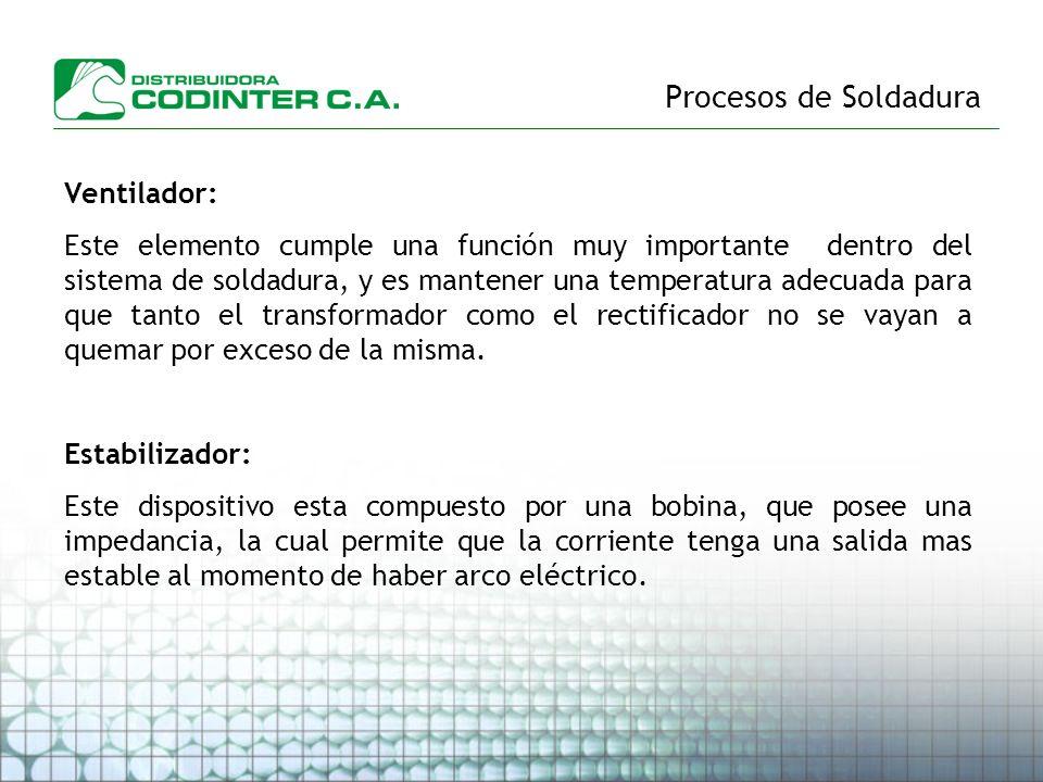 Procesos de Soldadura Ventilador: Este elemento cumple una función muy importante dentro del sistema de soldadura, y es mantener una temperatura adecu