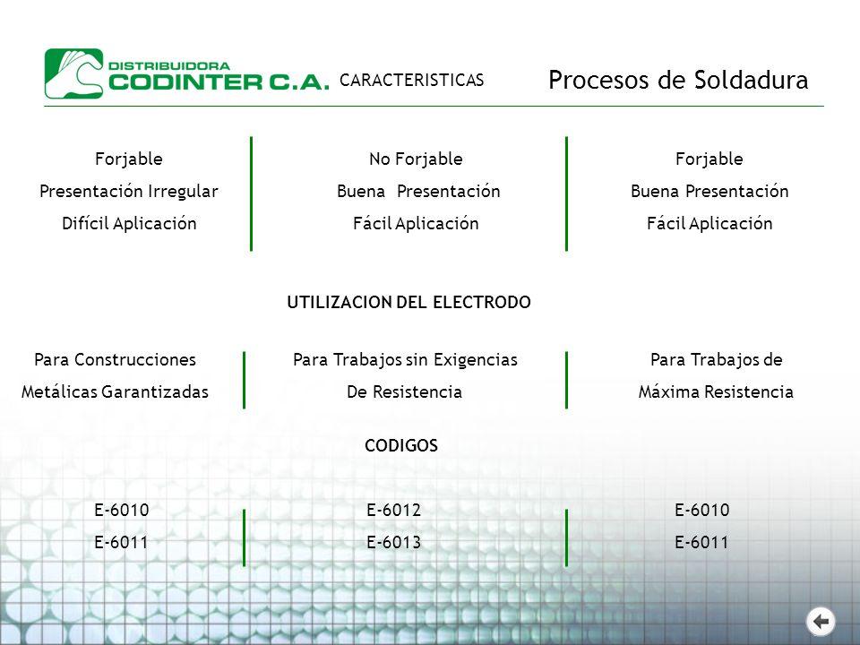 Procesos de Soldadura UTILIZACION DEL ELECTRODO Forjable Buena Presentación Fácil Aplicación No Forjable Buena Presentación Fácil Aplicación Forjable