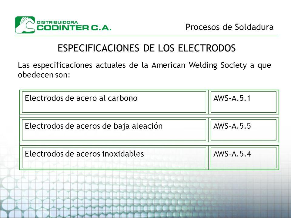 Procesos de Soldadura ESPECIFICACIONES DE LOS ELECTRODOS Las especificaciones actuales de la American Welding Society a que obedecen son: Electrodos d
