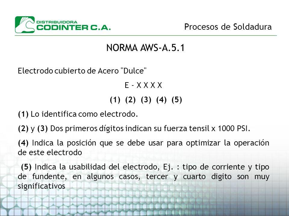 Procesos de Soldadura NORMA AWS-A.5.1 Electrodo cubierto de Acero