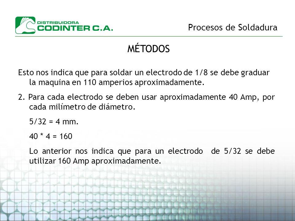 Procesos de Soldadura MÉTODOS Esto nos indica que para soldar un electrodo de 1/8 se debe graduar la maquina en 110 amperios aproximadamente. 2. Para