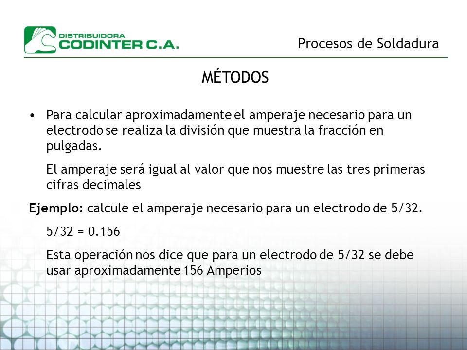 Procesos de Soldadura MÉTODOS Para calcular aproximadamente el amperaje necesario para un electrodo se realiza la división que muestra la fracción en
