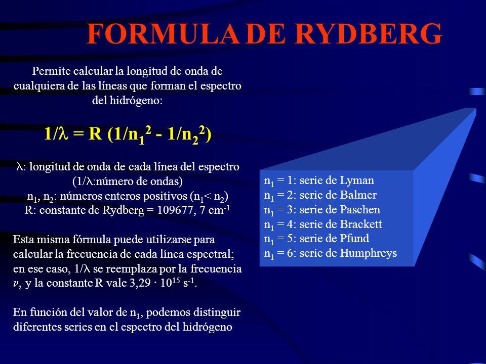 Permite calcular la longitud de onda de cualquiera de las líneas que forman el espectro del hidrógeno: 1/ = R (1/n 1 2 - 1/n 2 2 ) : longitud de onda