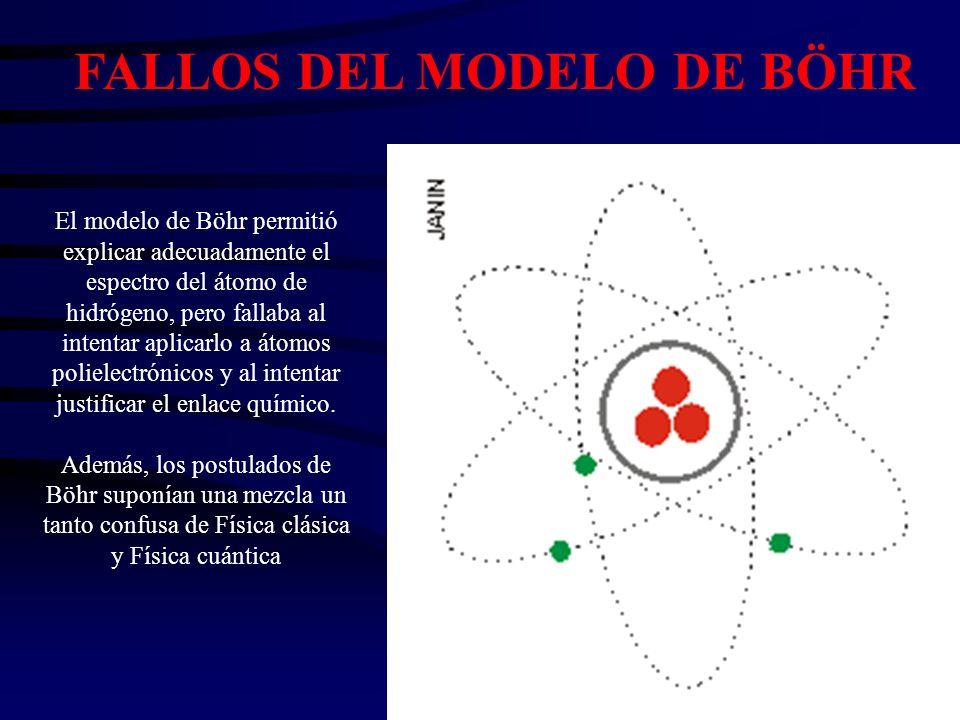 El modelo de Böhr permitió explicar adecuadamente el espectro del átomo de hidrógeno, pero fallaba al intentar aplicarlo a átomos polielectrónicos y a