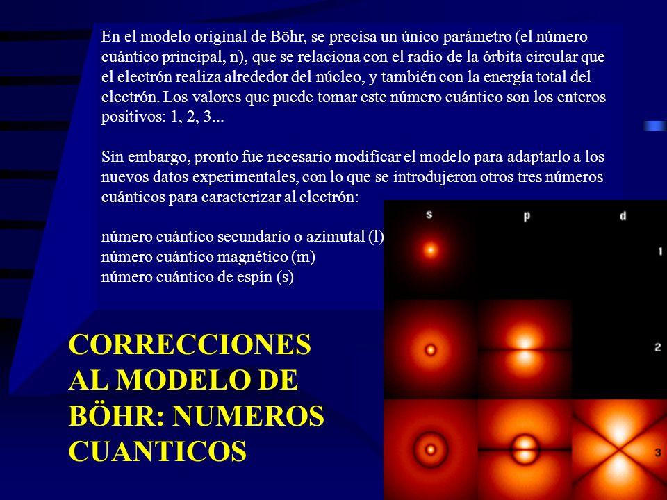 En el modelo original de Böhr, se precisa un único parámetro (el número cuántico principal, n), que se relaciona con el radio de la órbita circular qu