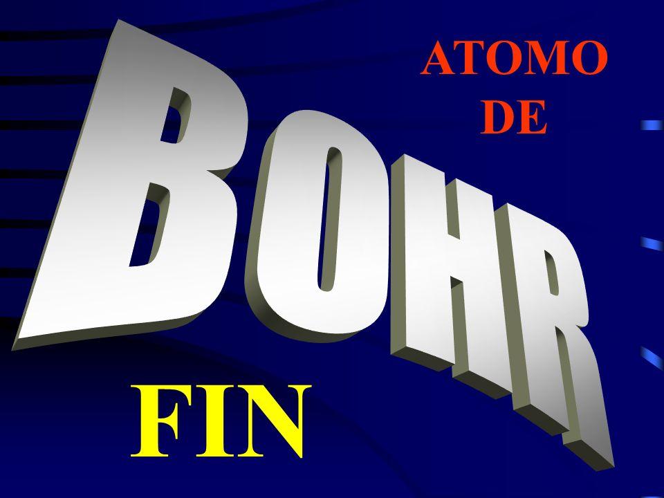 ATOMO DE FIN