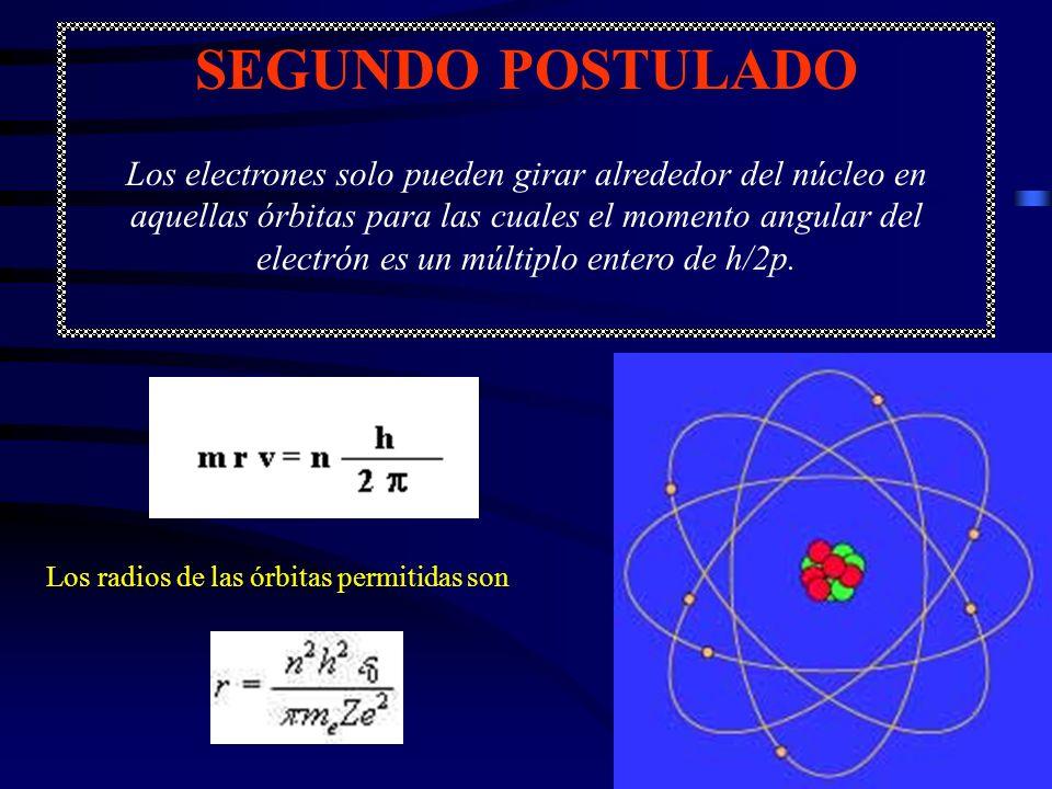 SEGUNDO POSTULADO Los electrones solo pueden girar alrededor del núcleo en aquellas órbitas para las cuales el momento angular del electrón es un múlt