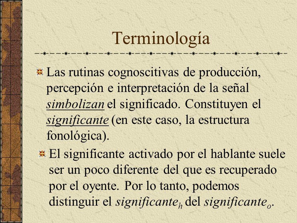 Terminología El significante activado por el hablante suele ser un poco diferente del que es recuperado por el oyente. Por lo tanto, podemos distingui