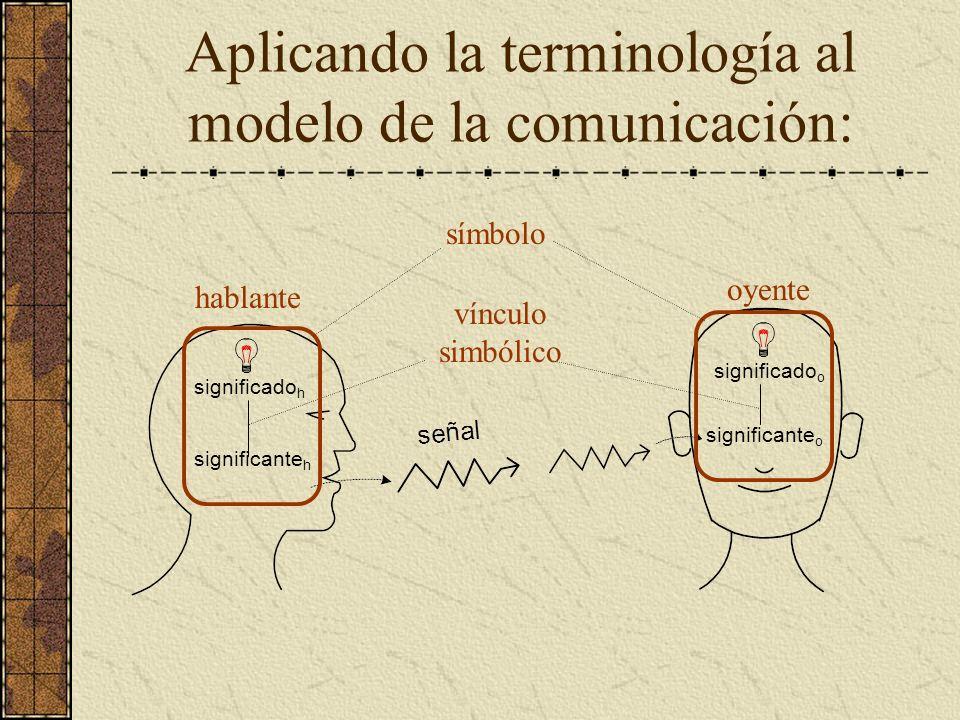 Aplicando la terminología al modelo de la comunicación: hablante oyente significado o significado h significante h vínculo simbólico significante o sí