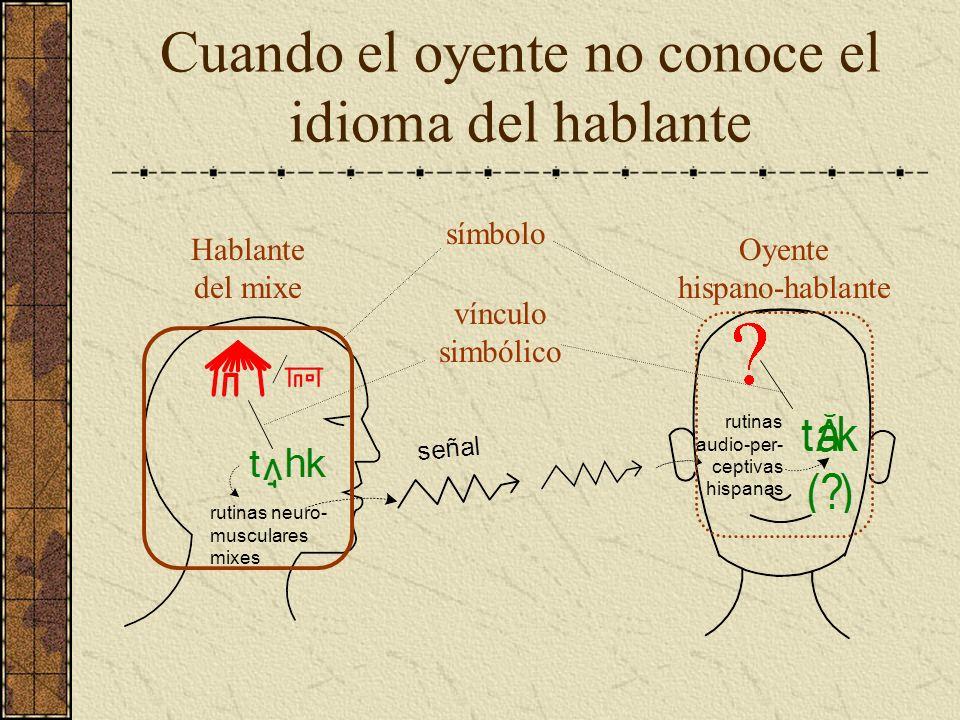 Cuando el oyente no conoce el idioma del hablante Hablante del mixe Oyente hispano-hablante vínculo simbólico símbolo rutinas neuro- musculares mixes