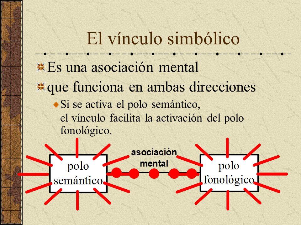 El vínculo simbólico Es una asociación mental que funciona en ambas direcciones el vínculo facilita la activación del polo fonológico. Si se activa el