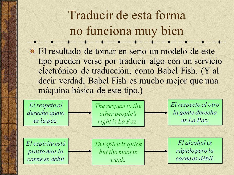 Traducir de esta forma no funciona muy bien El resultado de tomar en serio un modelo de este tipo pueden verse por traducir algo con un servicio elect