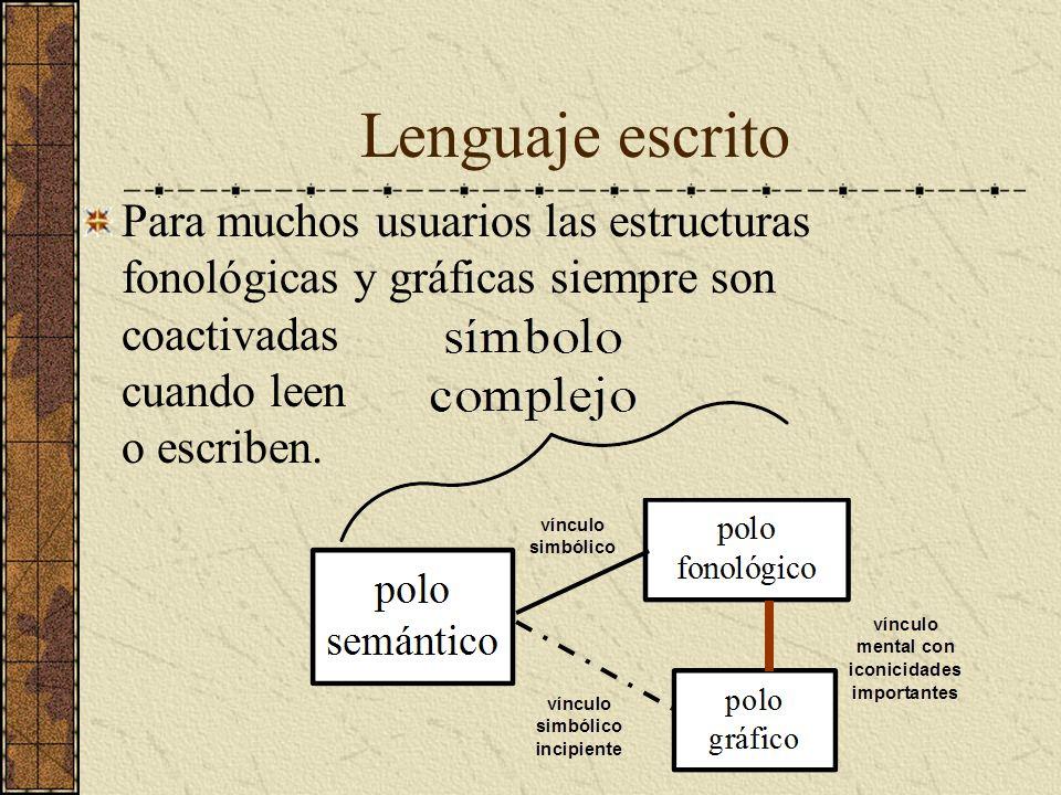 Lenguaje escrito Para muchos usuarios las estructuras fonológicas y gráficas siempre son coactivadas cuando leen o escriben.