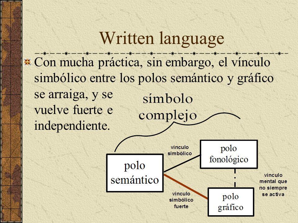 Written language Con mucha práctica, sin embargo, el vínculo simbólico entre los polos semántico y gráfico se arraiga, y se vuelve fuerte e independie