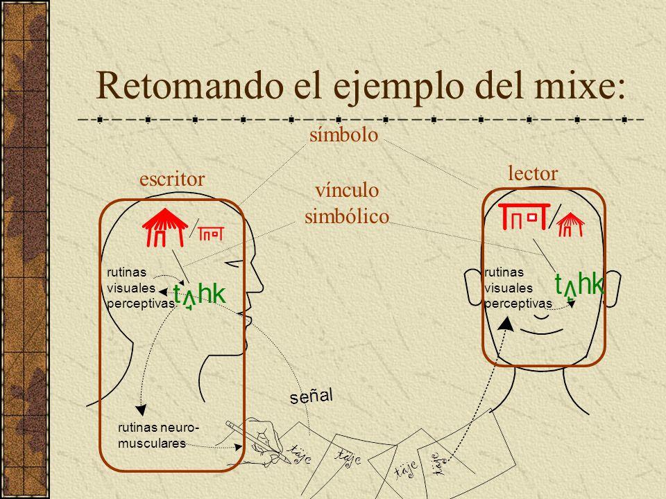 Retomando el ejemplo del mixe: escritor lector vínculo simbólico símbolo rutinas visuales perceptivas rutinas neuro- musculares rutinas visuales perce