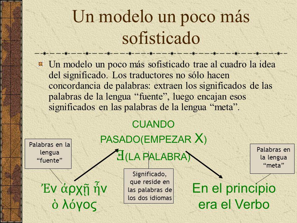Un modelo un poco más sofisticado Un modelo un poco más sofisticado trae al cuadro la idea del significado. Los traductores no sólo hacen concordancia