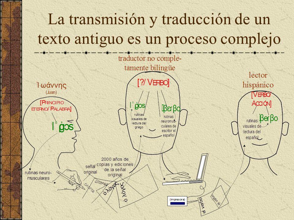 La transmisión y traducción de un texto antiguo es un proceso complejo