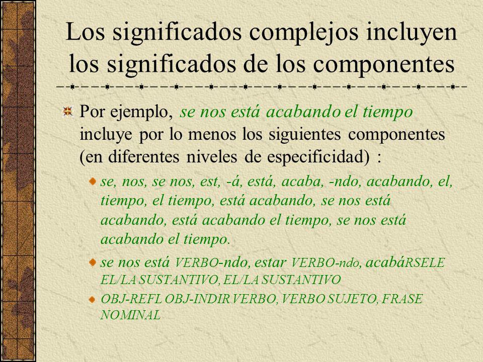 Los significados complejos incluyen los significados de los componentes Por ejemplo, se nos está acabando el tiempo incluye por lo menos los siguiente