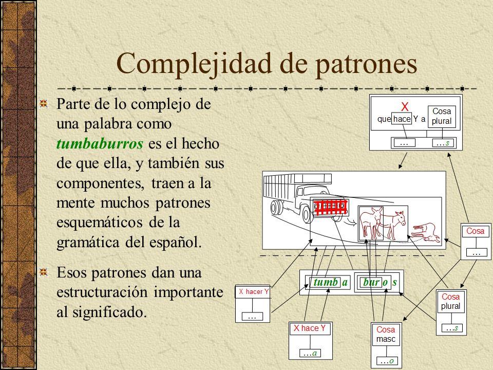 Complejidad de patrones Parte de lo complejo de una palabra como tumbaburros es el hecho de que ella, y también sus componentes, traen a la mente much